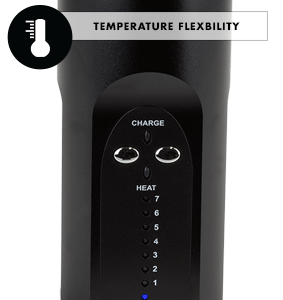 Temperature Flexibility