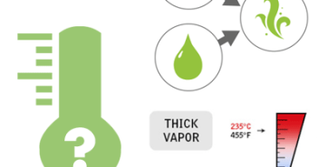 Vaporizing Temperatures
