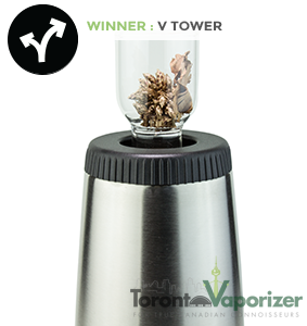 Options Winner - V Tower