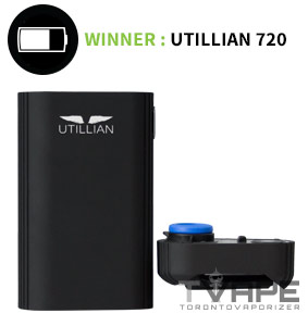 Utillian 721 with mouthpiece cap off