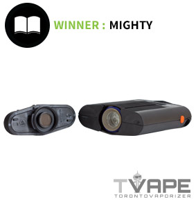 Mighty Ease of Use Winner