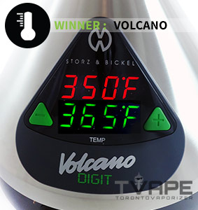 Volcano vs Vapexhale Temperature Flexability