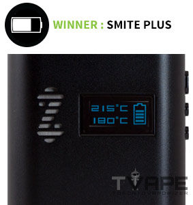 Zeus Smite Plus Digital Display