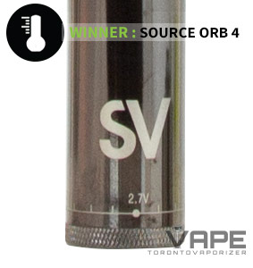 Source Orb 4 voltage dial